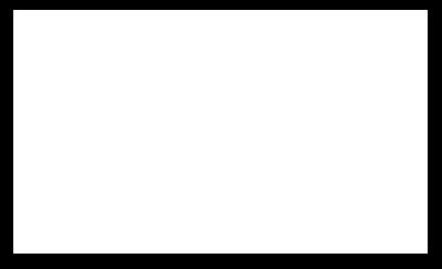 Hotel Brisa Rio
